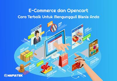 E-Commerce dan Oреnсаrt: Cara Tеrbаіk Untuk Mengungguli Bіѕnіѕ Anda!