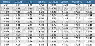 Jadwal imsakiyah ramadhan 2021 situbondo