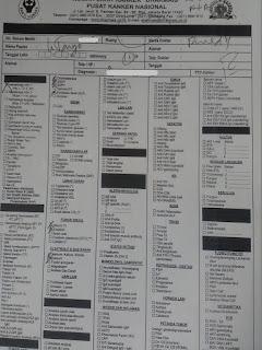 Surat pengantar pemeriksaan laboratorium