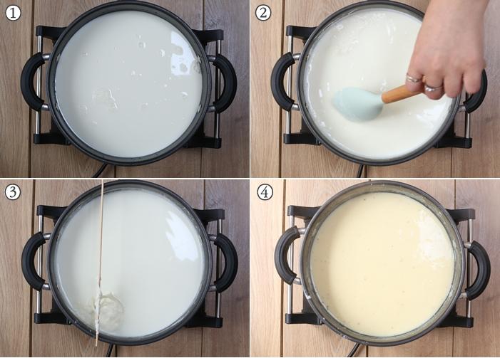 step by step method