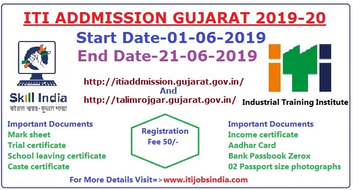 Gujarat ITI Admission 2019: Application Form, Eligibility Criteria