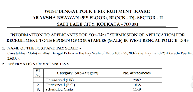 West Bengal Police Constable Recruitment 2020-21