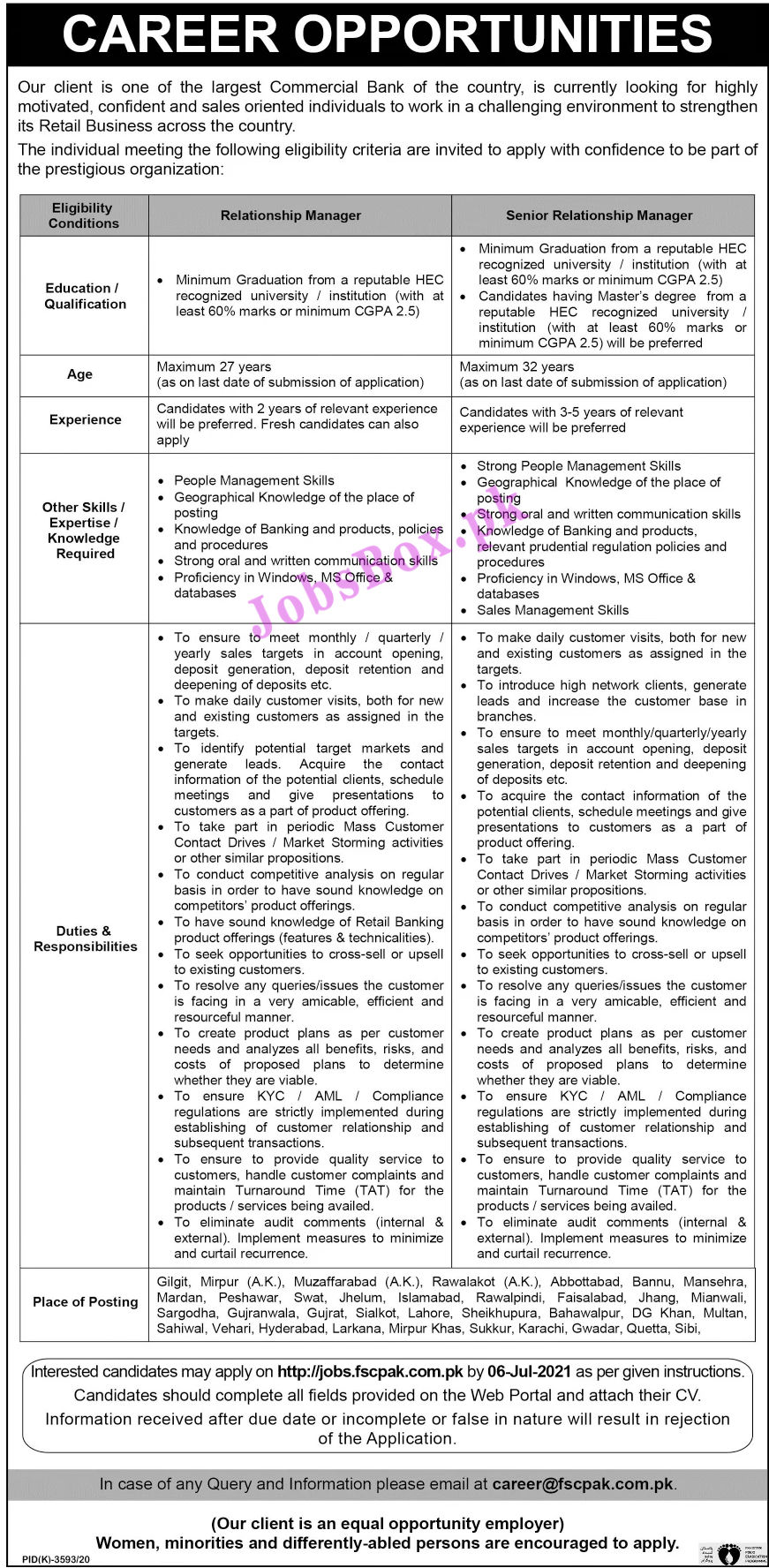 Today Banking Jobs 2021 in Pakistan & AJK All Latest Advertisements