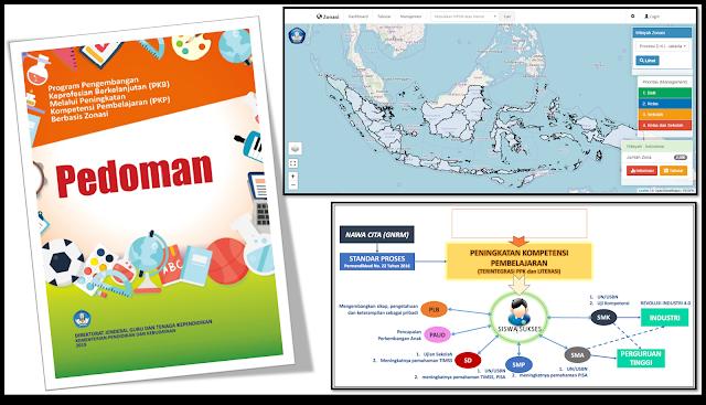 Buku Pedoman Program PKB Melalui PKP Berbasis Zonasi