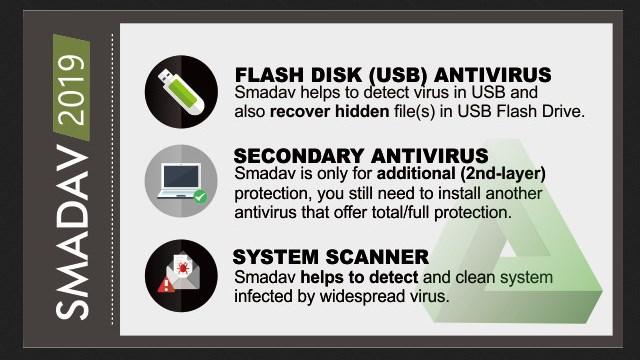 Smadav Antivirus 2019 Download Free for Windows 10, 8, 7 Terbaru
