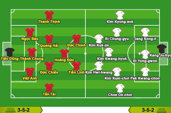 U23 Việt Nam - U23 Triều Tiên: Sự sắp đặt của số phận 4