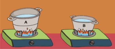Jawaban dari Pengamatan Memasak Air Dari Kedua Panci Kelas V SD/MI Tema 6 Pembelajaran 5