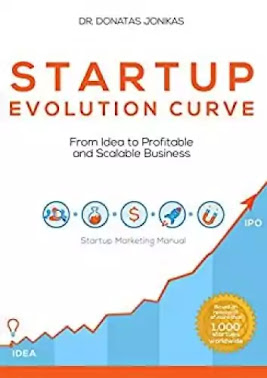 FREE Startup Evolution Curve From Idea to Profitable and Scalable Business: Startup Marketing Manual