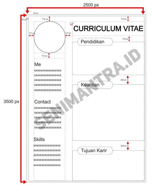 Template CV (Curriculum Vitae) Tema Fresh, Keren Dan Terbaru, Gratis!