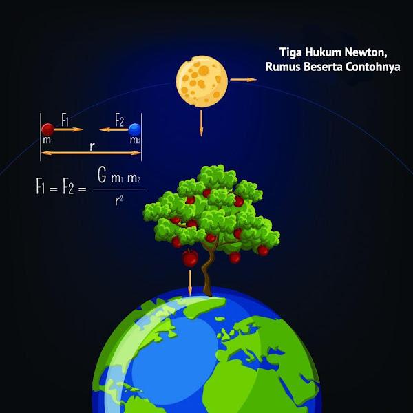 Tiga Hukum Newton, Rumus Beserta Contohnya