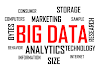 What is big data technologies & Hadoop | explain