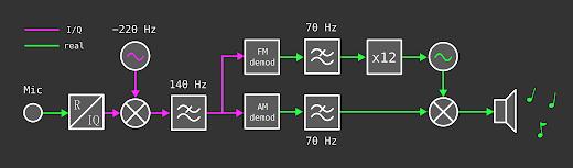 [Image: Signal path diagram.]