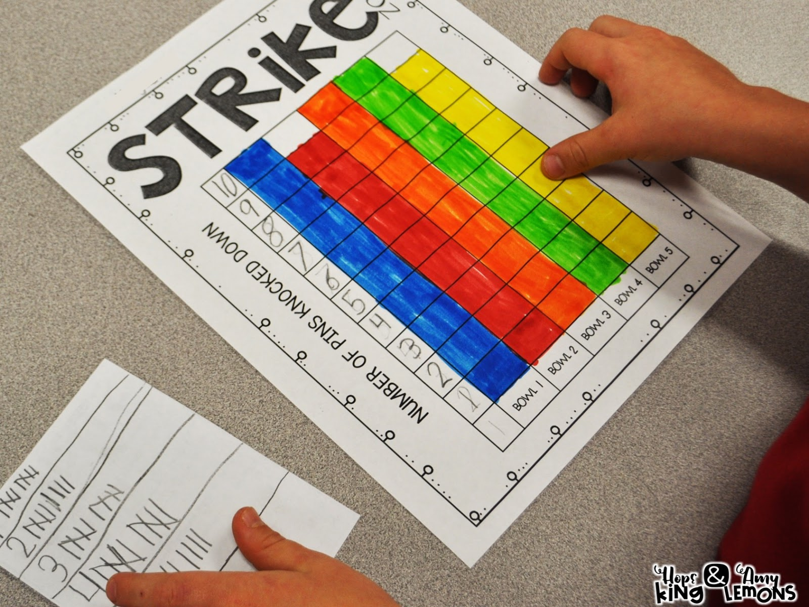 Strike Zone And A Graphing Freebie