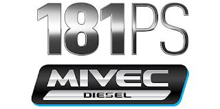 Spesifikasi & Fitur Mitsubishi Pajero Sport