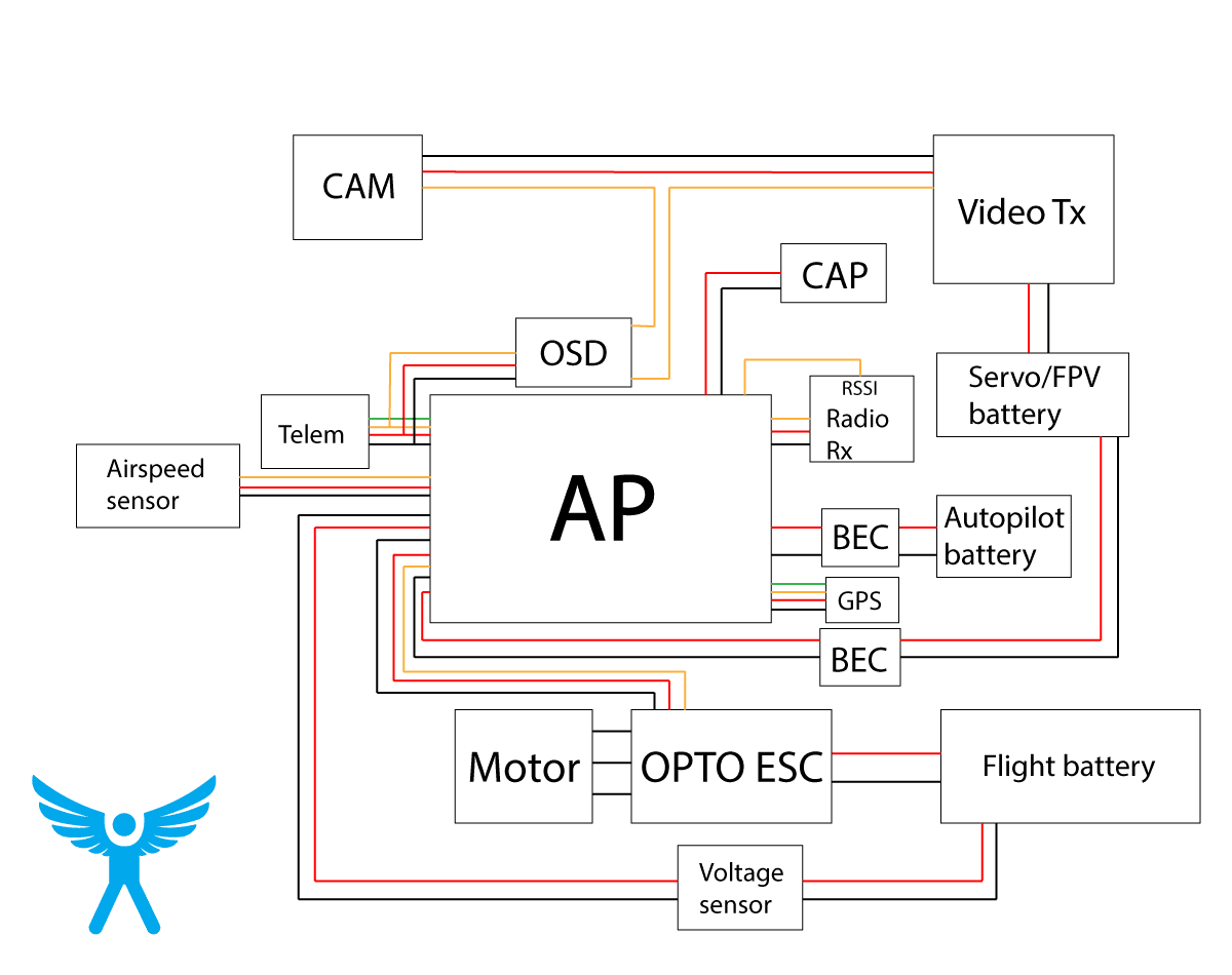 the ranger ex long range fpv platform - page 2 fpv wiring diagrams page 8