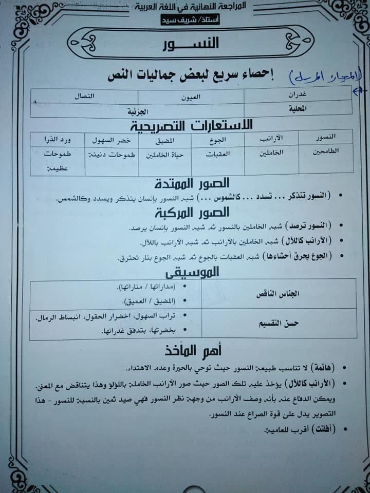 تجميع لمراجعات و امتحانات اللغة العربية للصف الثالث الثانوى  للتدريب و الطباعة 2021 14