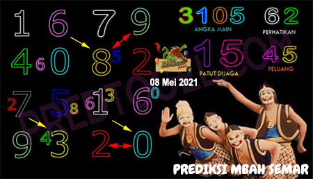 Prediksi Mbah Semar Macau sabtu 08 mei 2021