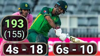 Fakhar Zaman 193 vs South Africa Highlights