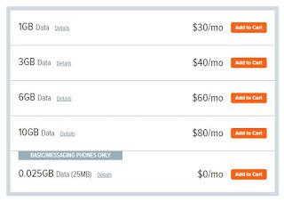 Credo data plans chart 16B, 3GB, 6GB, 10GB