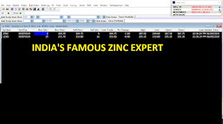 MCX FREE TIPS-WATCH OUR DAILY 1 LIVE ZINC CALL BETWEEN 11 TO