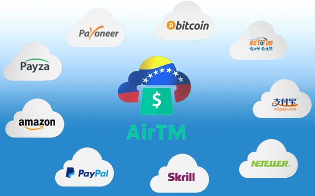 Funcionamiento de AirTM