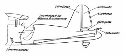 German Aviation, 1919-1945: Notes and Reviews: Arado Ar 76