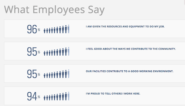 employer branding, brand de angajator