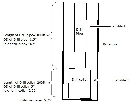 drill string capacity formula and casing volume formula