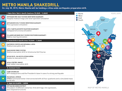 Infographic for Metro-wide Shakedrill Philippines 2015