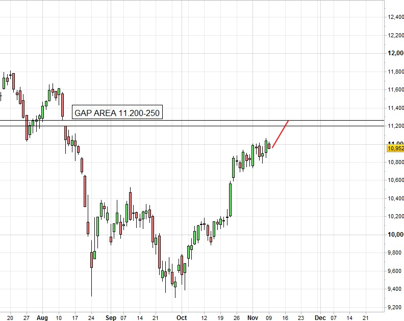 Forex broker italiani verso la chiusura