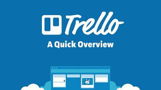 Aplikasi untuk pekerja Trello