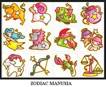 Ramalan 12 Zodiak Lengkap Asli Tanpa Rekayasa + 12 Gambar Zodiak