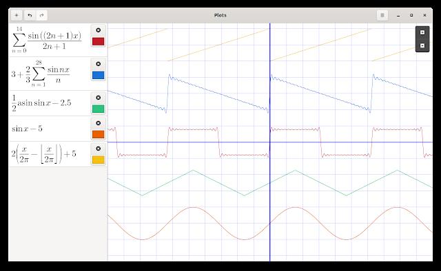 برنامج Plots لتمثيل المعادلات والدوال الرياضية بيانيا