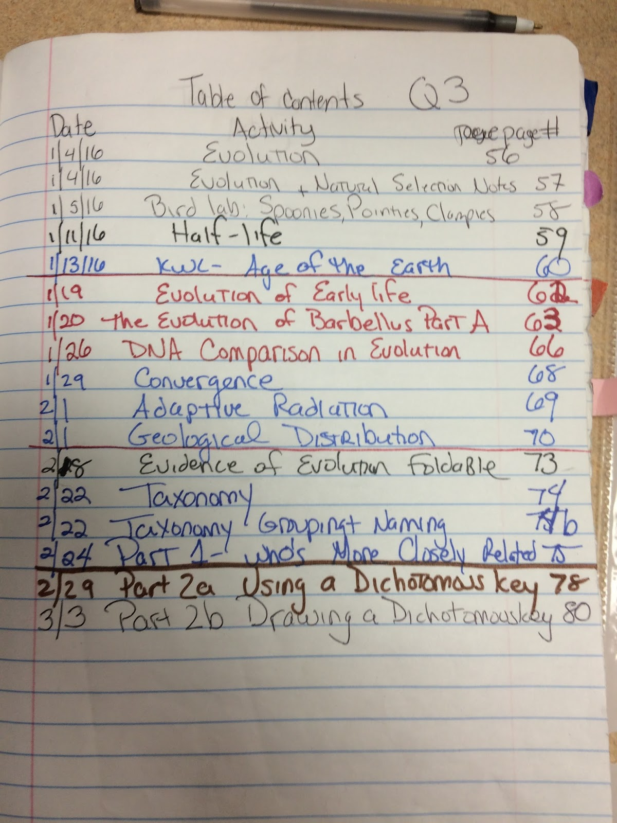 Mrs Greeley Howard S Biology Class Part 2b How To Write A Dichotomous Key