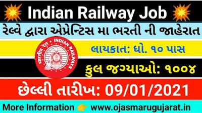 Indian Railway SWR Apprentice Recruitment 2020