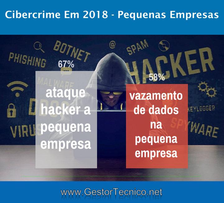 ataque-hacker-pequena-empresa