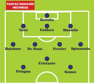 Perkiraan Formasi atalanta fantasi manager indonesia