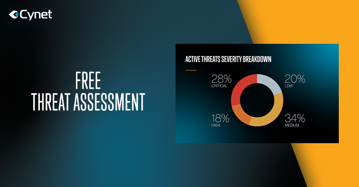 threat assessment cyber security software