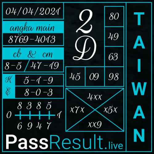 Prediksi PassResult - Kamis, 4 April 2021 - Prediksi Togel Taiwan