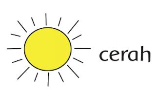 simbol cuaca cerah www.simplenews.me