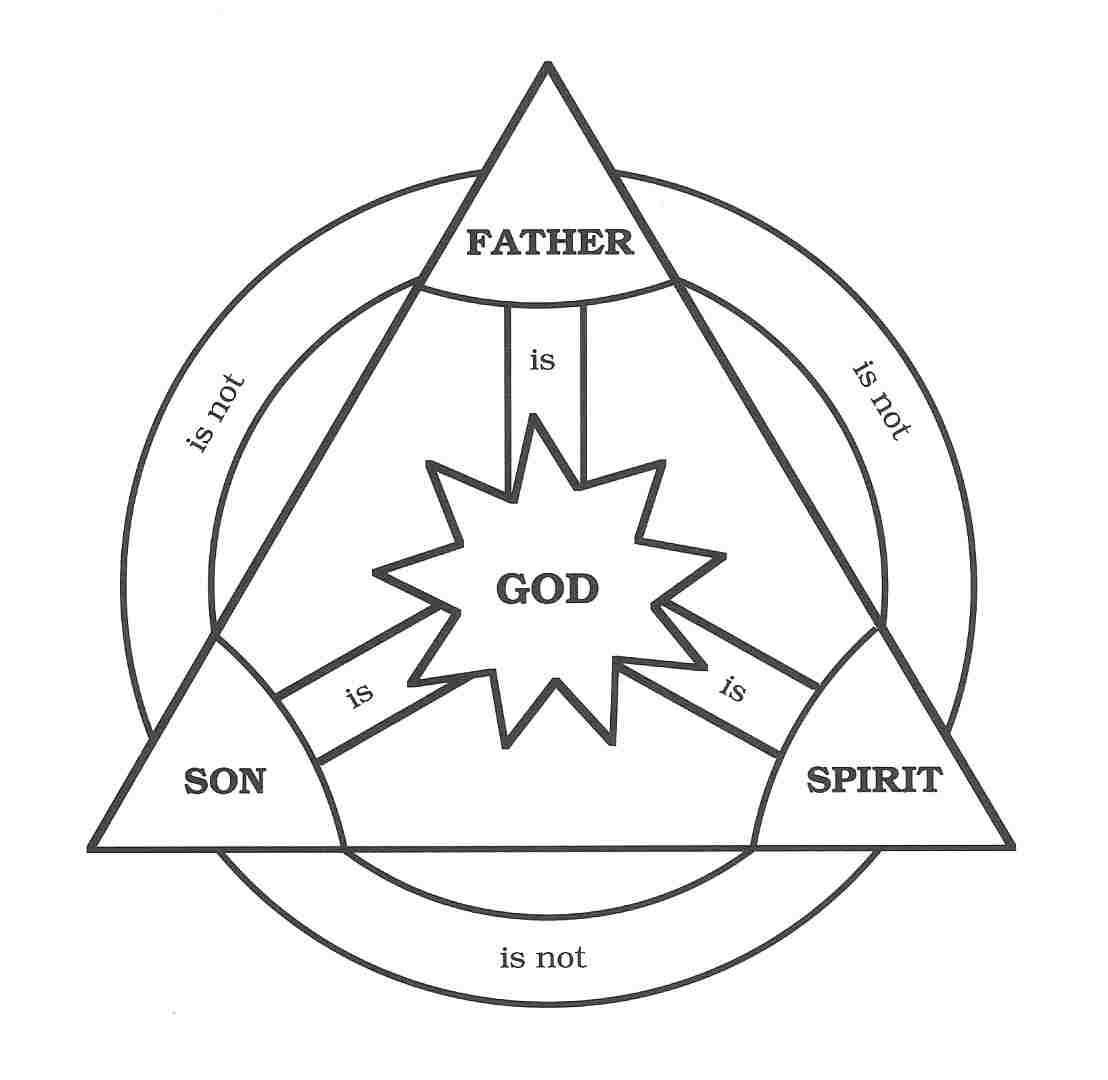 Daily Devotional on Faith Hope and Love: 2/2/12
