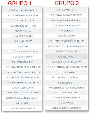 Preferente Madrileña 2020-21