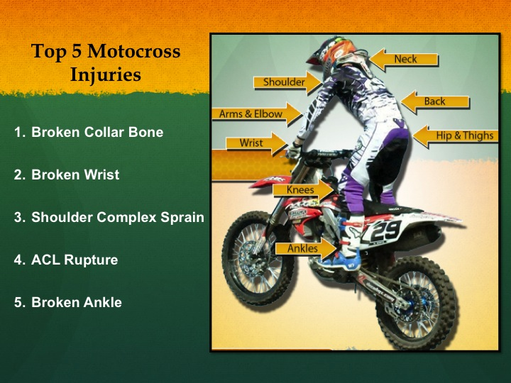 Digestive And Systemic Enzyme Therapy Motocross Injuries