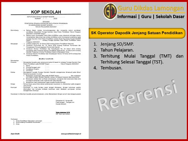 SK Operator Dapodik Jenjang Satuan Pendidikan SD/SMP Tapel 2020/2021