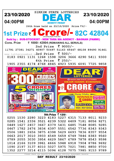 Sikkim State Lottery Result 23-10-2020, Sambad Lottery, Lottery Sambad Result 4 pm, Lottery Sambad Today Result 4 00 pm, Lottery Sambad Old Result