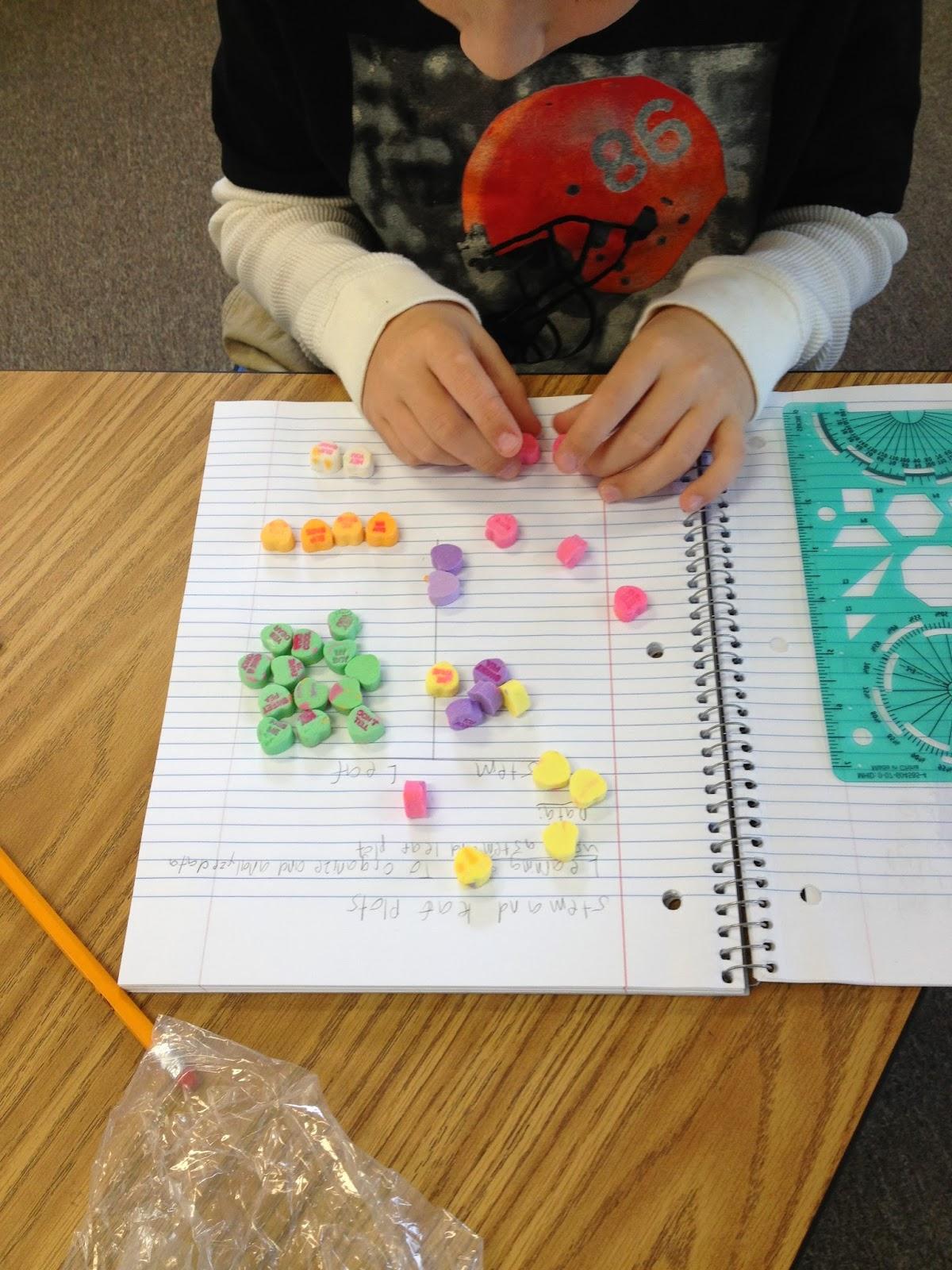 In 5th Grade With Teacher Julia Valentine S Math Activity