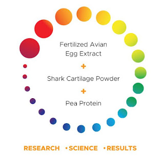 Fertilized avian egg extract