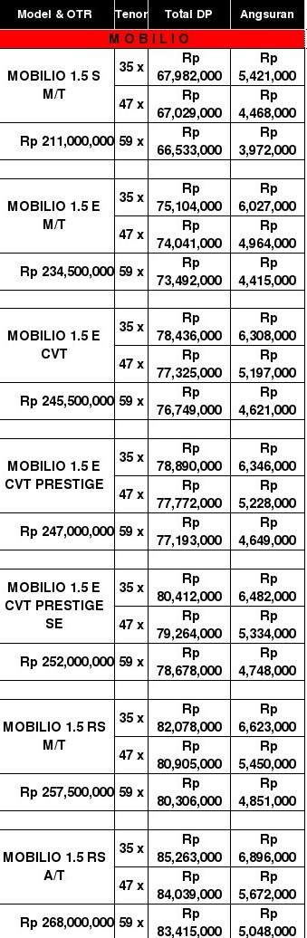 Promo Kredit Lebaran Honda Mobilio Pekanbaru Riau Mei-Juni 2017