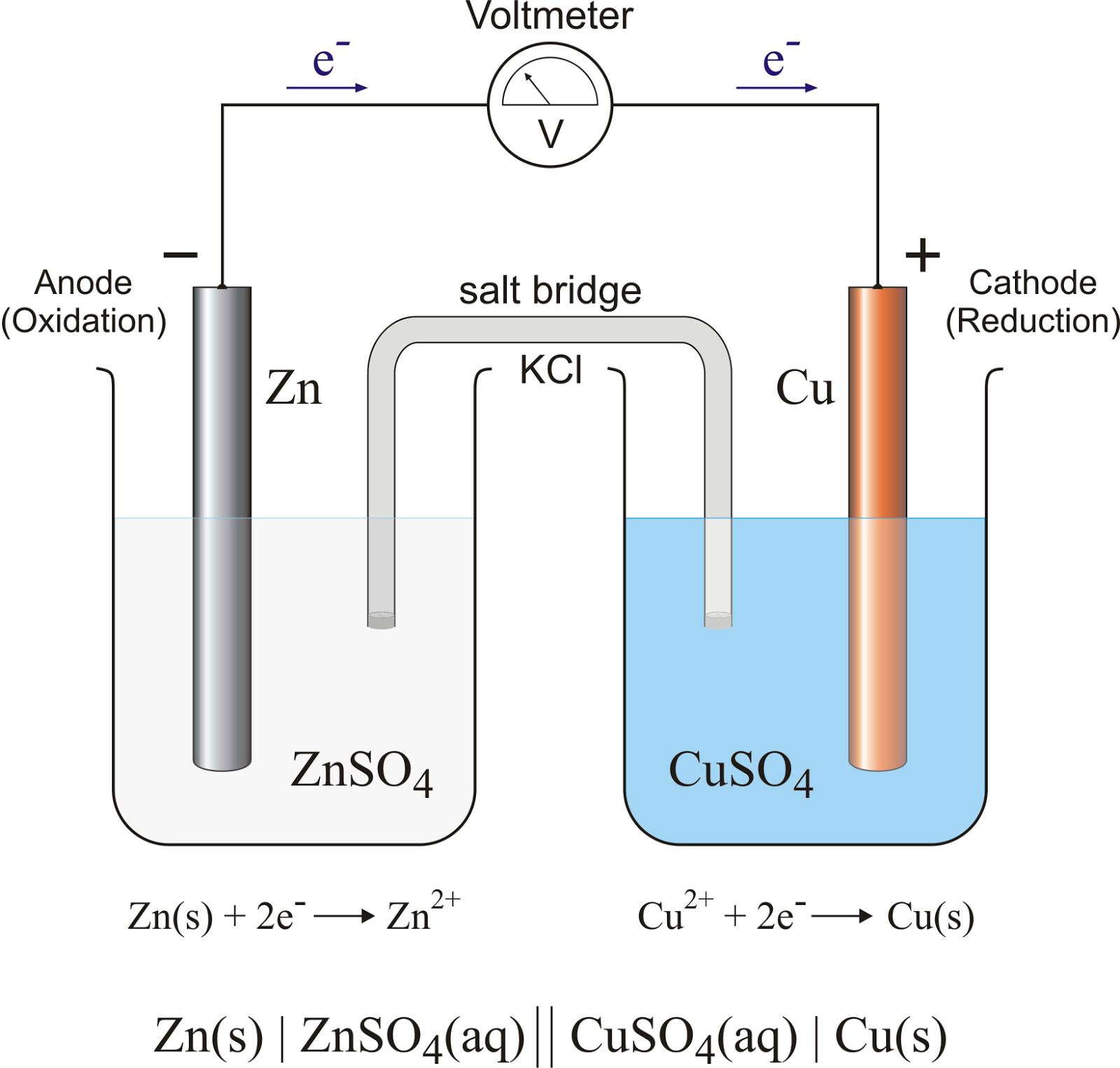 Chemistry Two Ib Staab 17