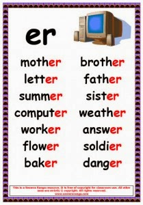5 letter words ending in la quinto arco de la phonics words ending with er 16361